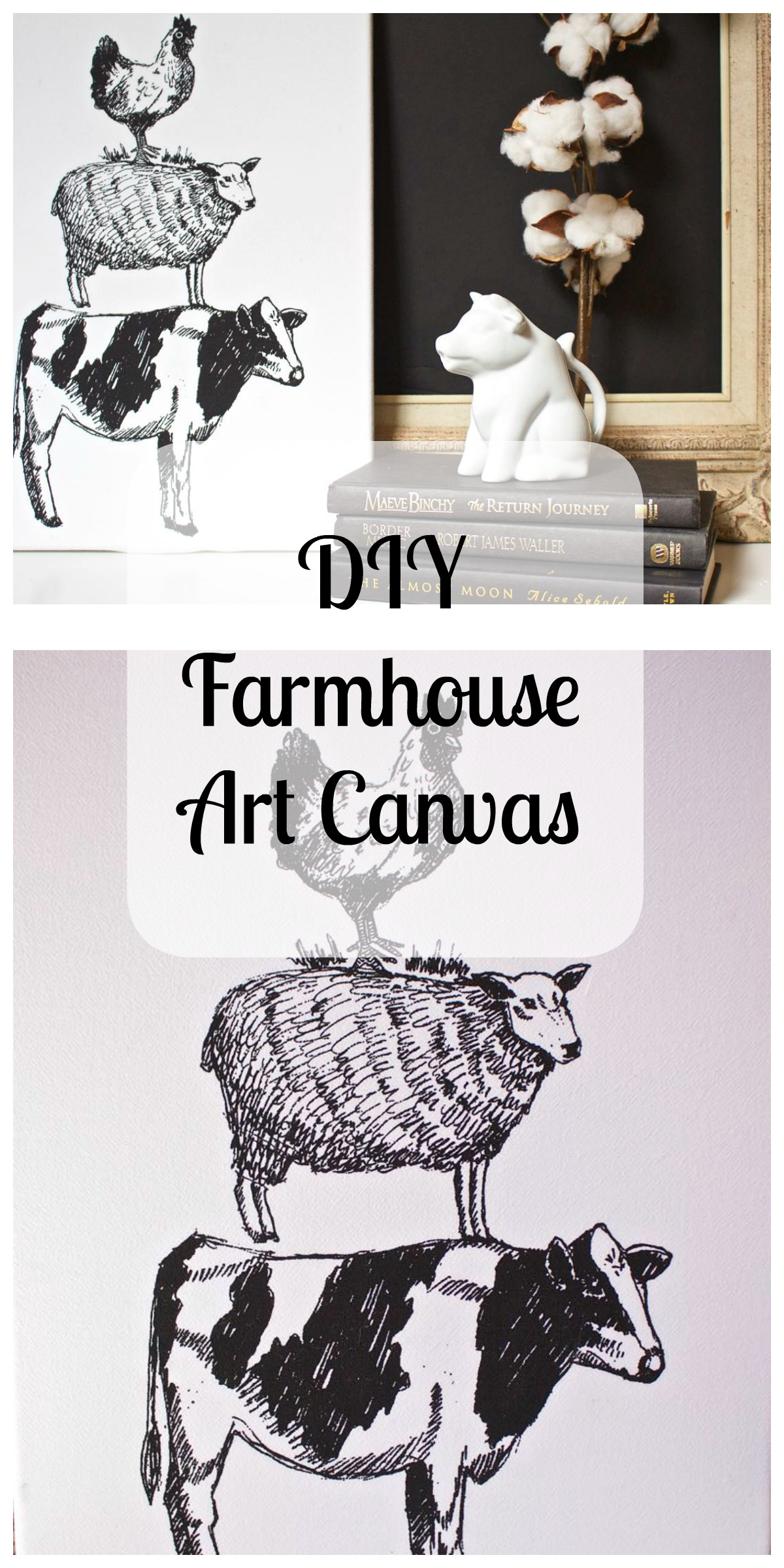 DIY Farmhouse Art Canvas - Less than $10 and 2 minutes to create.